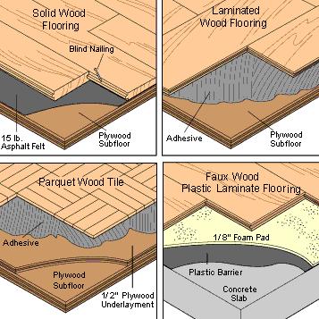 Solid laminate parquet plank flooring