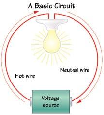 A Basic Electrical Circuit