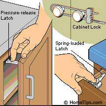 childproofing kitchens cabinets