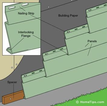 Vinyl Siding Diagram