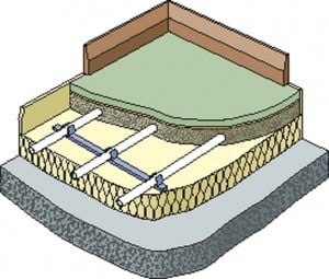 Hydronic tubing is strapped to solid foam insulation on a concrete slab before lightweight concrete is poured. Note that this significantly raises the floor level.