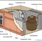 Cut-away diagram of a window type air conditioner including internal and external parts.