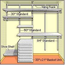 Develop a plan for your closet organization layout.