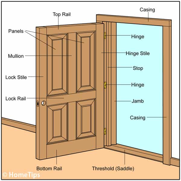 Illustration of a door with casing including its parts.