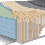 Garage construction diagram