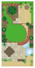 creating a garden landscaping plan