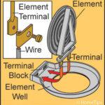 drawing of electric stove burner repair