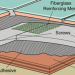 ceramic tile construction