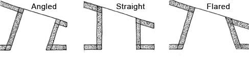 skylight-shafts