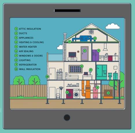 Homeselfe-house-map