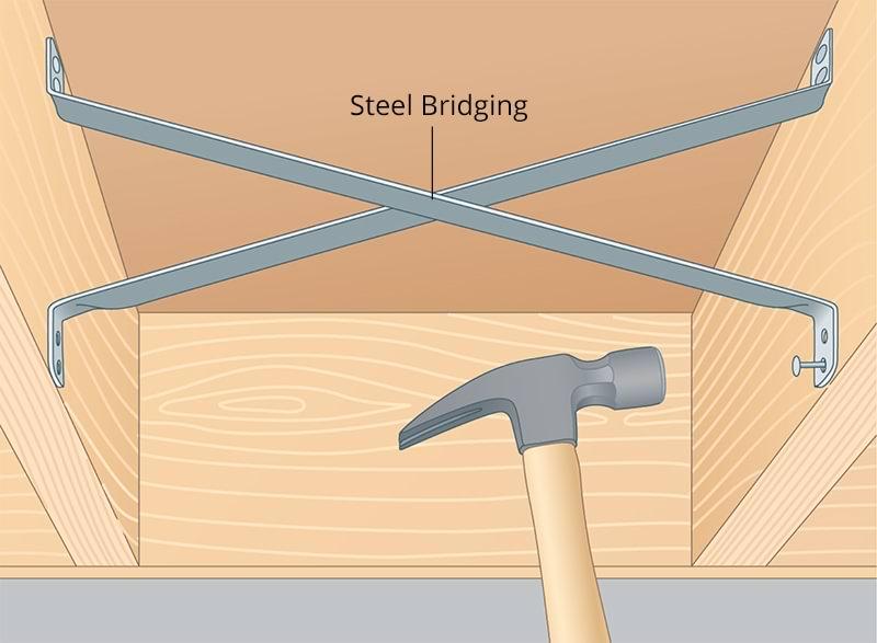 A hammer installing steel bridging beneath a wood floor.